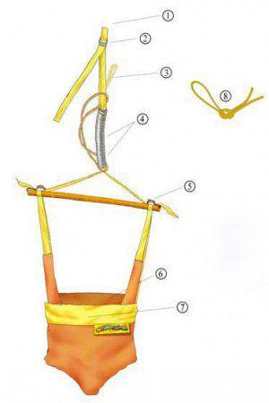 Схематичное изображение прыгунков
